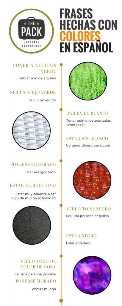 Spanish-idioms-colours-infographic